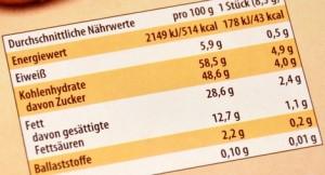 Nährwerttabelle auf Lebensmittel